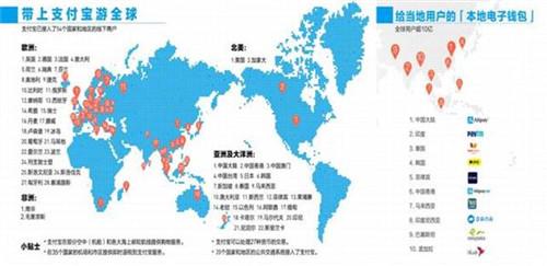 支付寶邁入10億用戶 覆蓋54個國家和地區